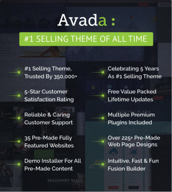 Avada Theme Features