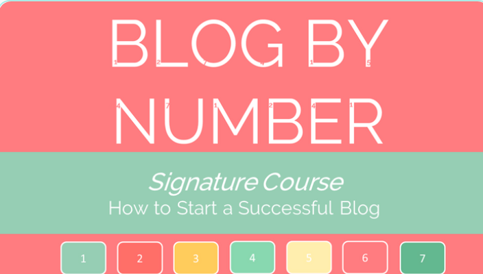 Blog-By-Number